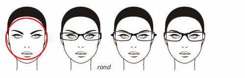 brillen bij een ronde vorm gezicht