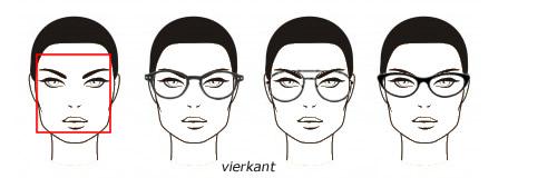 brillen die passen bij een vierkante gezichtsvorm